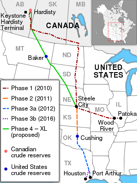Route of KXL